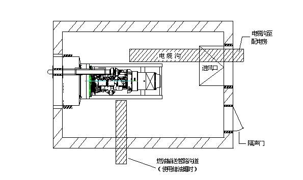 柴油发电机安装图集
